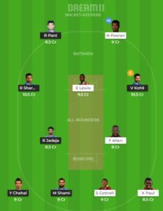 IND VS WI DREAM11 TEAM